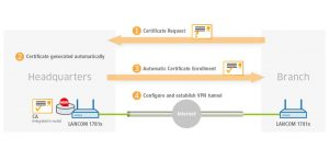 SmartCertificate_1024px