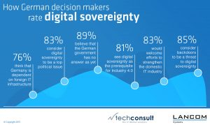 Digital_Sovereignty_Survey
